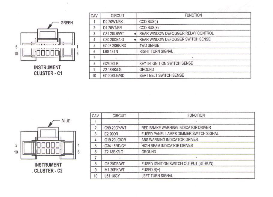 jeep wrangler tj gauge cluster wiring   2008 dodge avenger fuse box   wiring  diagram schematics  wiring diagram schematics