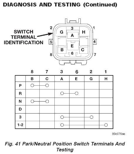 cherokee xj wiring diagram nss auto electrical wiring diagram u2022 rh 6weeks co uk