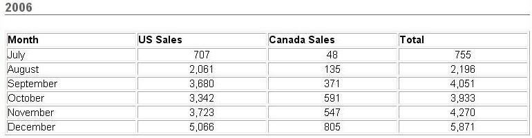 2006-sales.jpg