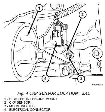 crankshaft    position    sensor    0306 4cyl  JeepForum