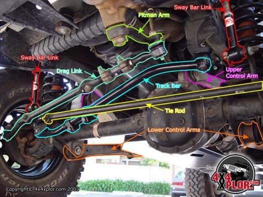 32556-jeep-steering.jpg