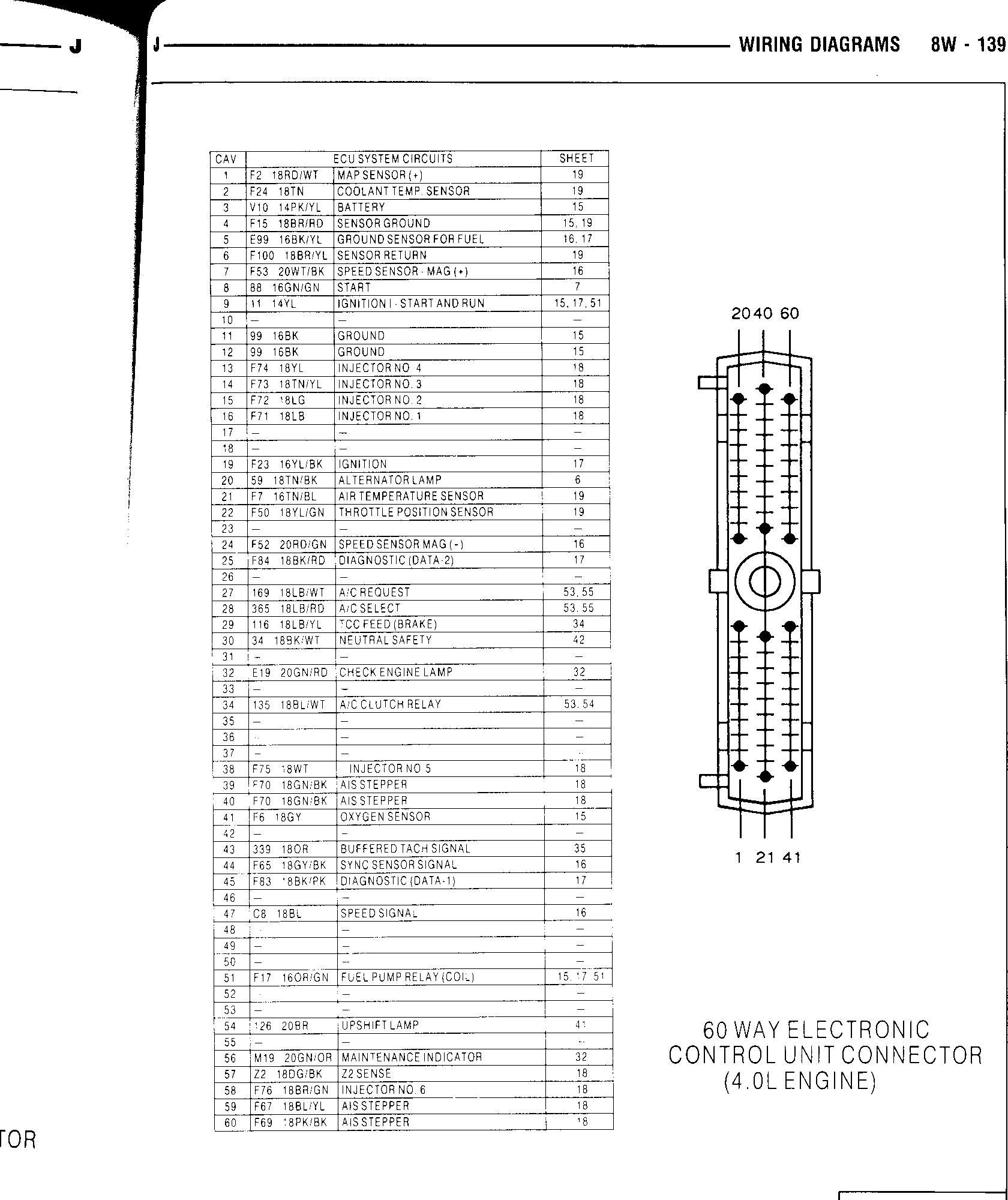 4.0l-ecu-connector.jpg
