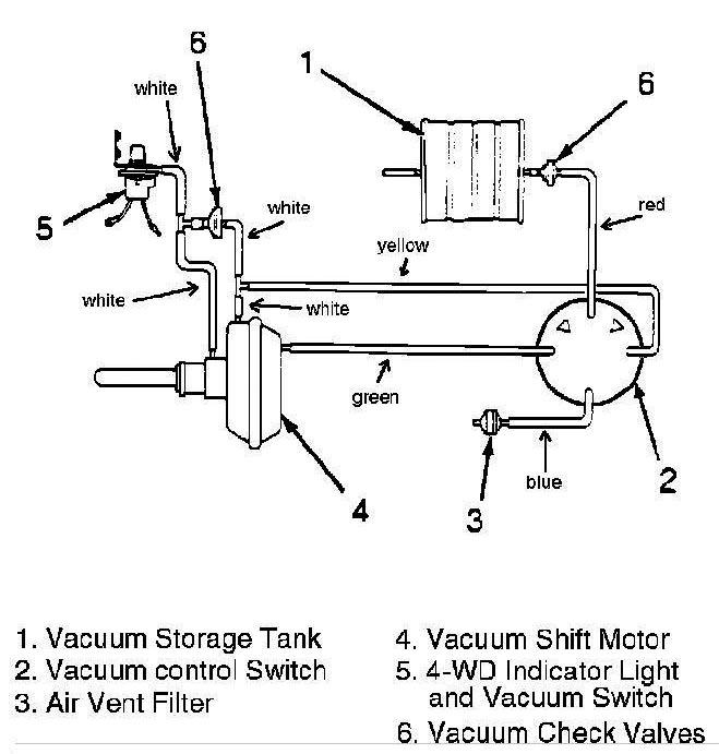 4wd-vacuum-setup.jpg