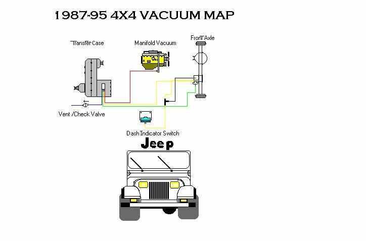 Jeep Yj Wiring Diagram Dashboard - Wiring Diagrams List Jeep Wrangler Bulkhead Wiring Diagram on