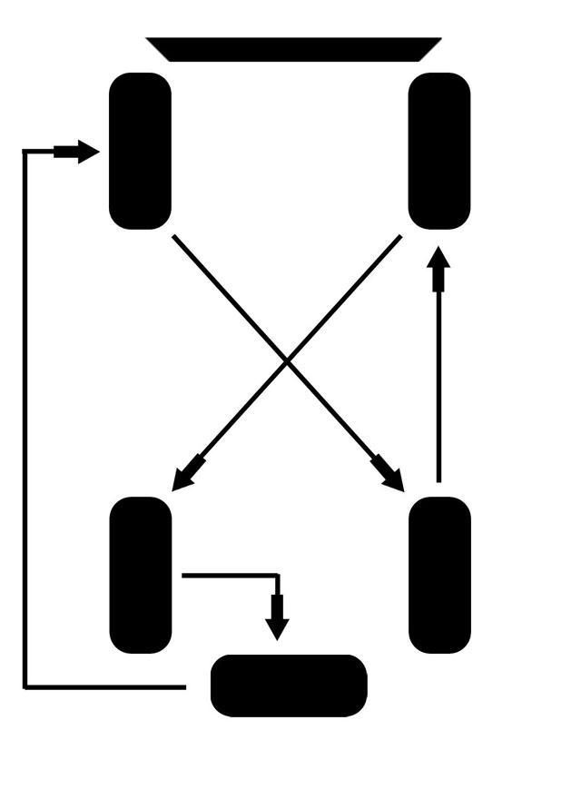 5wheelrotation.jpg