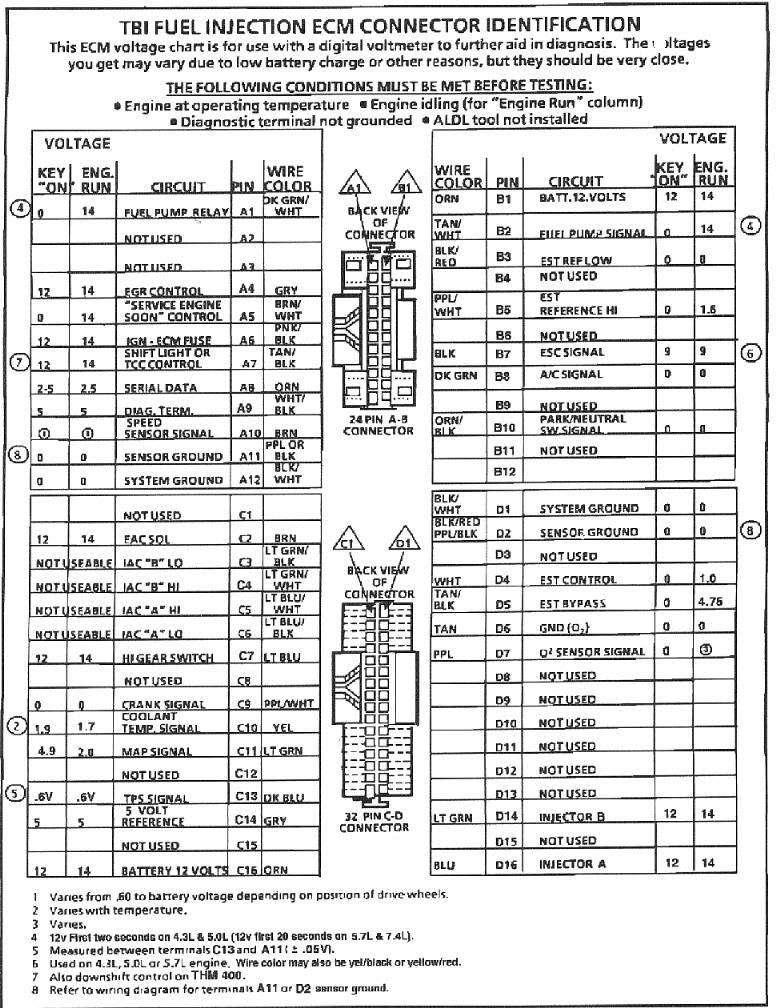 2000 Jeep Wrangler Hardtop Wiring Harness moreover 349803096041561668 as well 93 Lt1 Wiring Harness in addition Jeep 4 0 Wiring Harness Swap moreover Schematics For 1998 Jeep Cherokee 4 0l. on 1989 jeep wrangler yj wiring harness