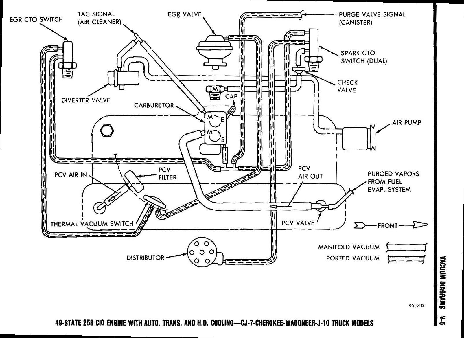 79-fsj-6cyl_vacuum-2.jpg