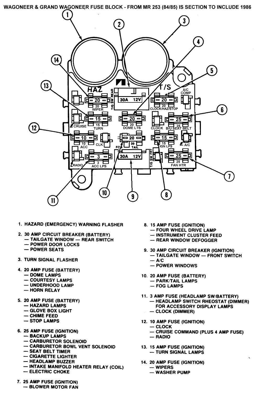 81 corvette fuse panel 81 image about wiring diagram 82 corvette fuse box 1984 chevy