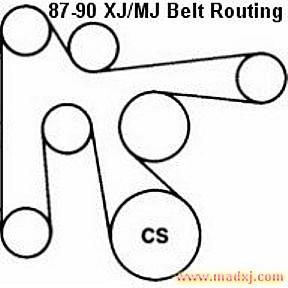 87-90xj_beltrouting_sm.jpg