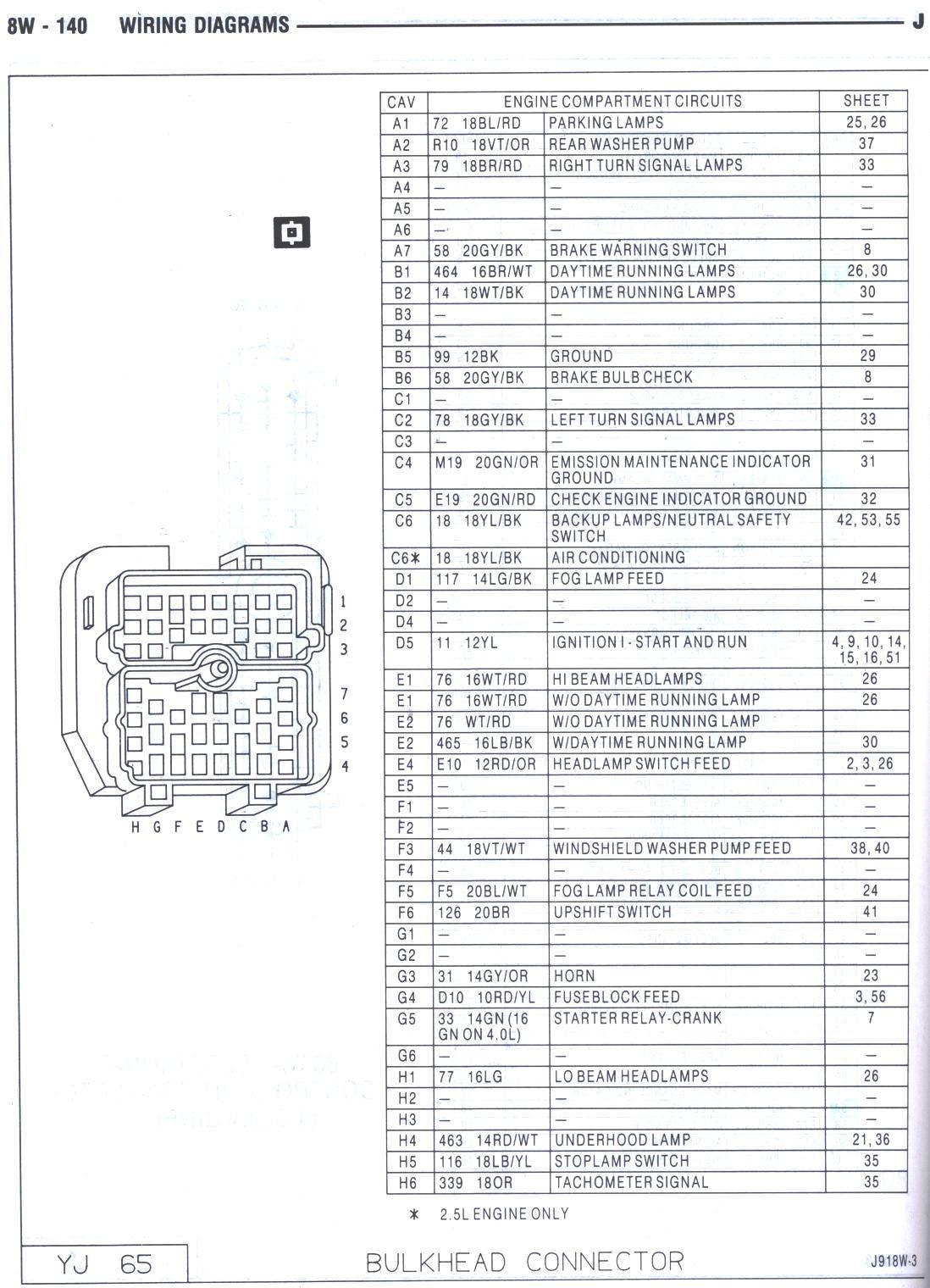 91-bulkhead2.jpg