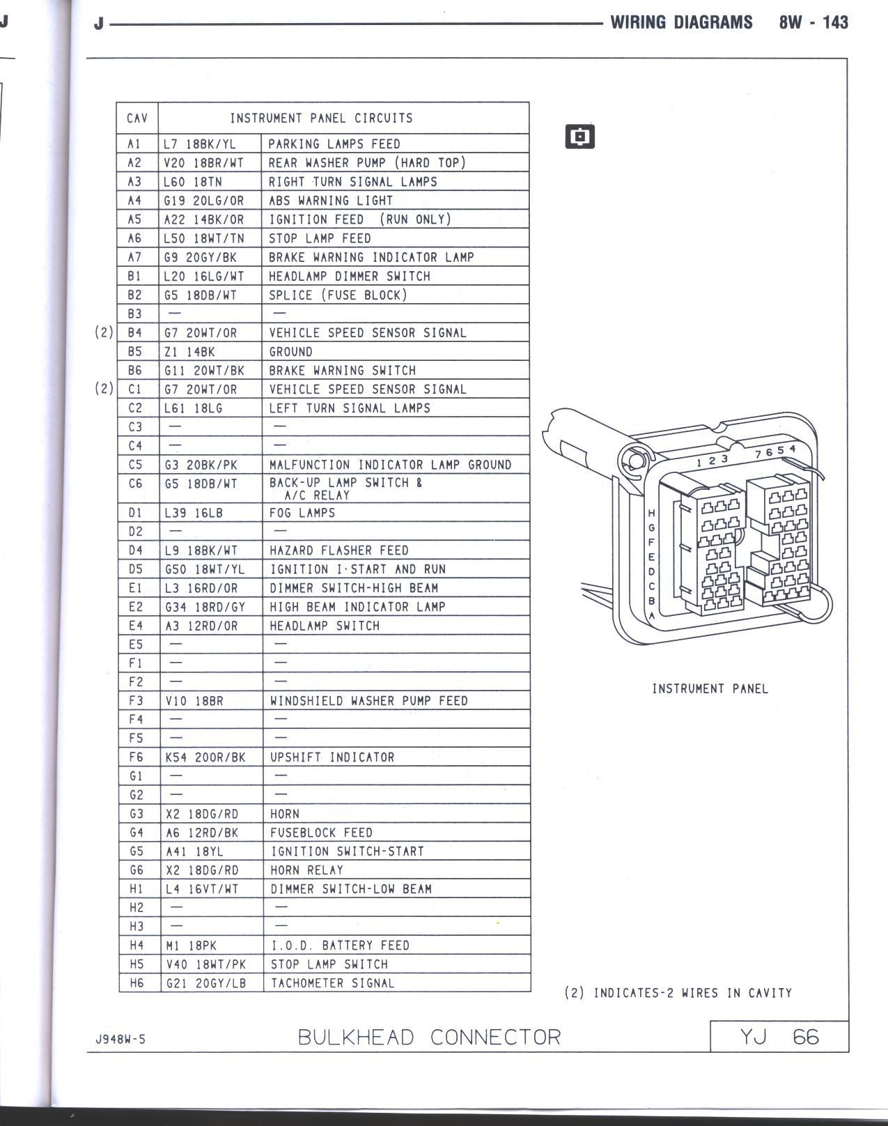 94 bulkhead jpg