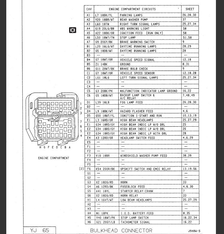 94-bulkhead.jpg