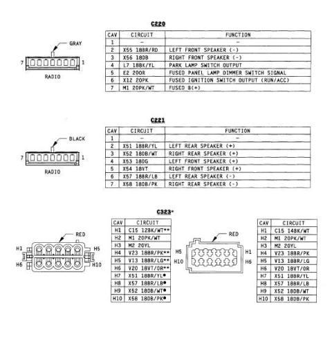 jeep tj radio wiring harness diagram images need a dummyproof wiring diagram for a 97 tj dash speakers soundbar