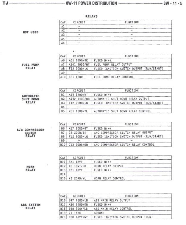 97 tj wiring diagram - Page 2 - JeepForum.com
