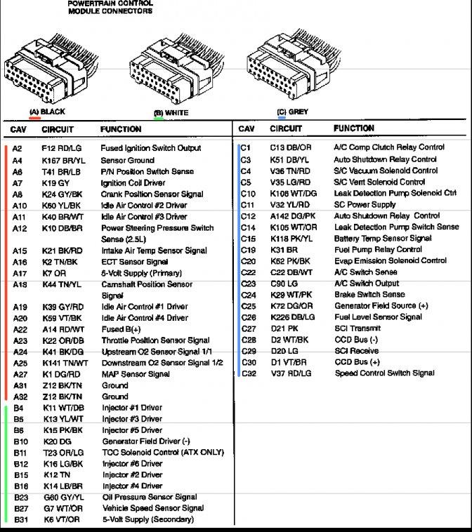 4.0 swap alternator wiring - JeepForum.com Jeep Comp Alternator Wiring Diagram on