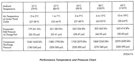 ac-performance-temp-pressure-chart-p.24-10.jpg