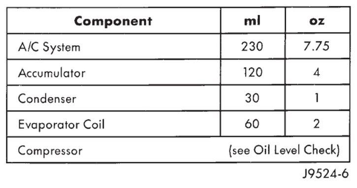 ac-refrigerant-oil-capacity-7.75-oz-p.24-29.jpg