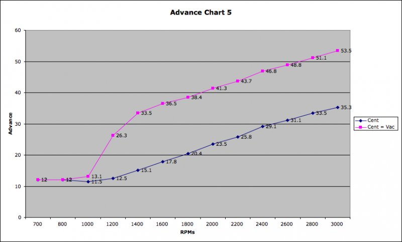 advance-curve-5.jpg
