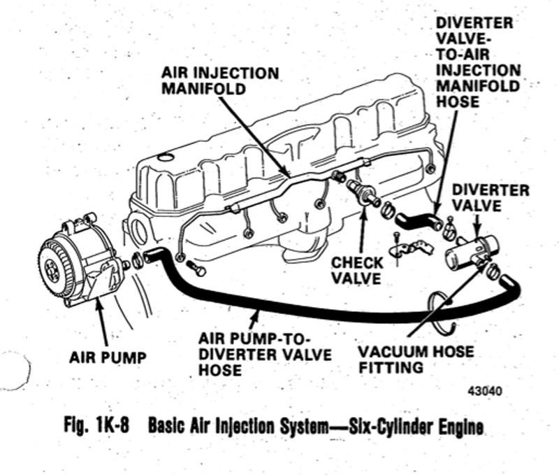 remove air pump from 1982 cj7