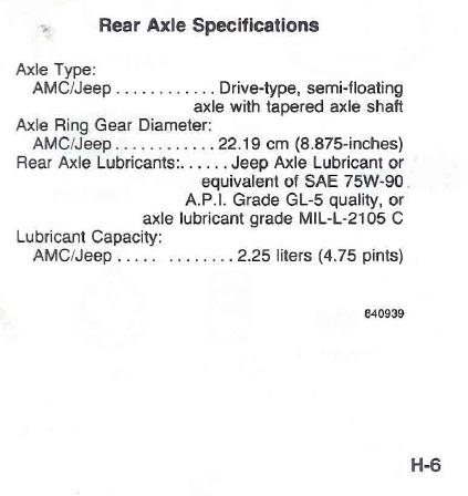 amc20-lube-specs.jpg