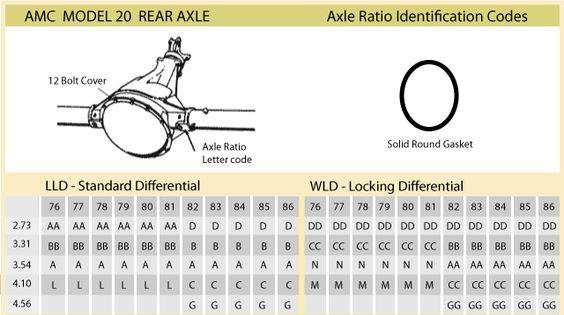 Name:  AMC20 ratio chart.jpg Views: 19 Size:  36.0 KB