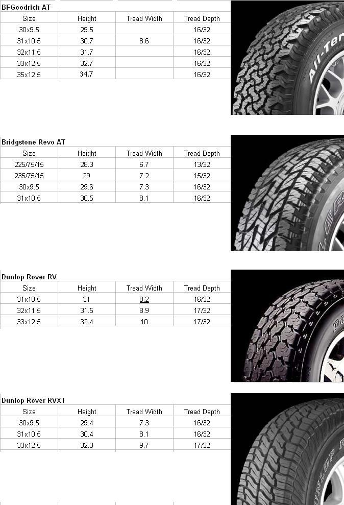 tire-chart1.jpg