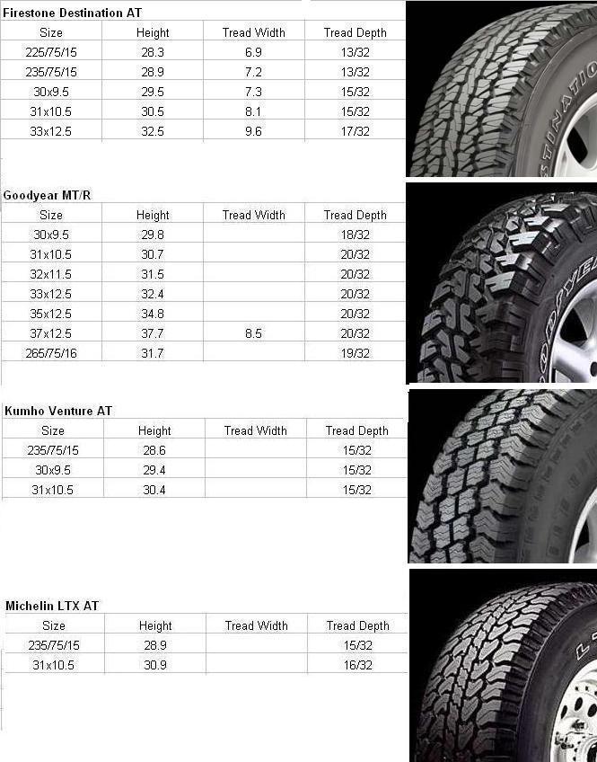 tire-chart2.jpg