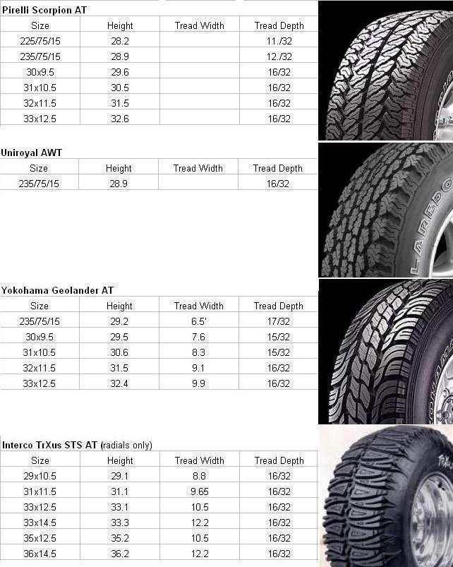 tire-chart3.jpg