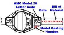 axle_code.jpg