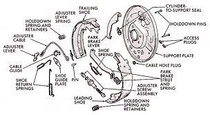 brakes2s.jpg