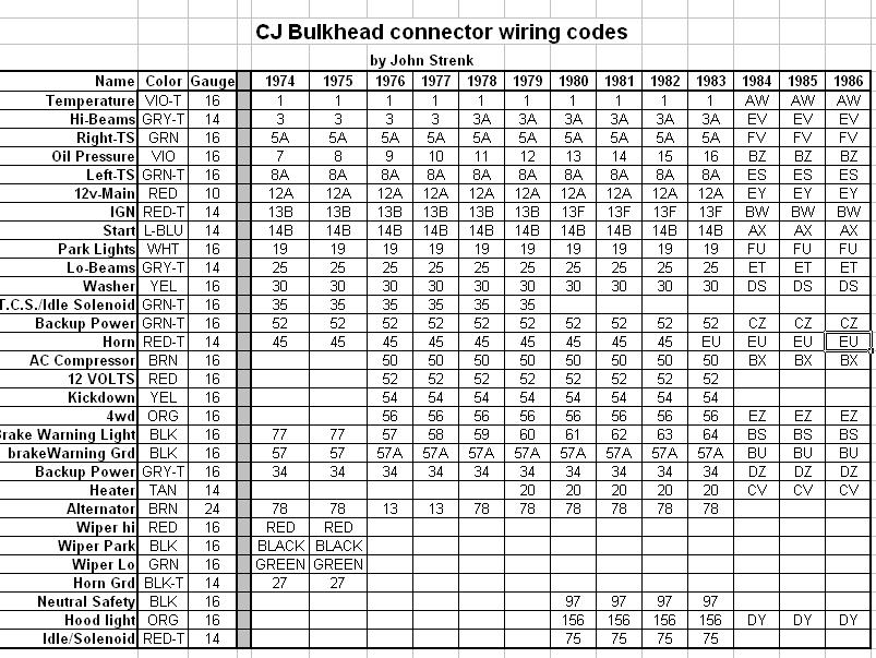 bulkheadconnector.jpg
