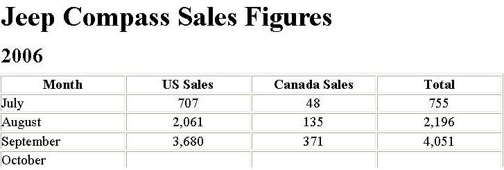 compass-sales.jpg