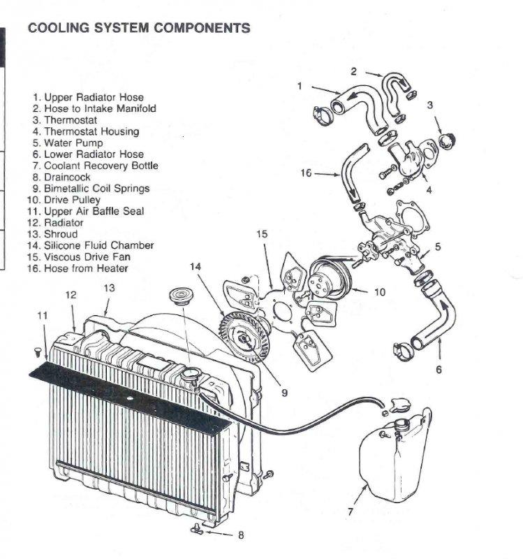 coolant-system-1.jpg