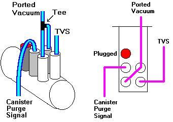 cto-vacume-diagram.jpg