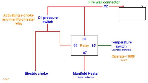 Howell TBI manifold heater is needed? - JeepForum.com on