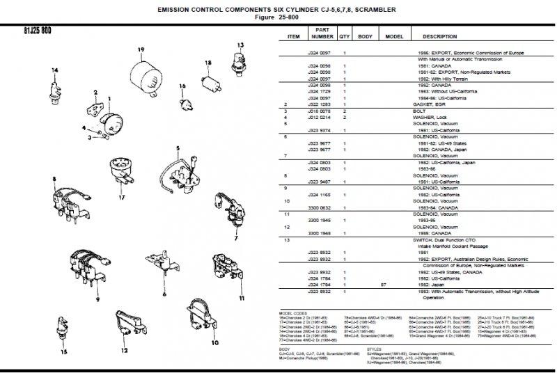 emissions-components.jpg