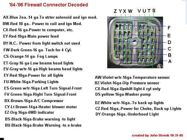 Bulkhead-firewall wiring harness diagram - JeepForum.com on
