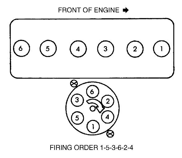 firing-order.jpg