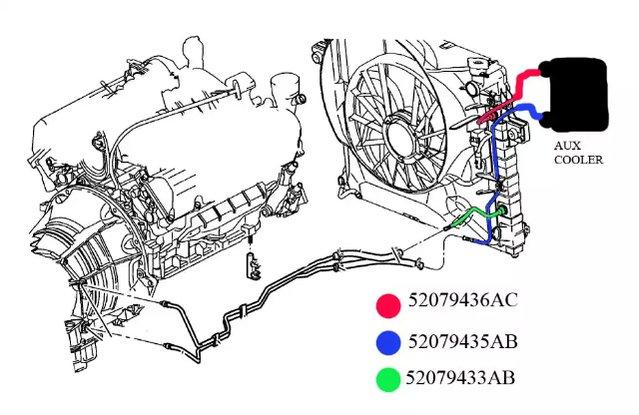 transmission cooling line routing question. Black Bedroom Furniture Sets. Home Design Ideas