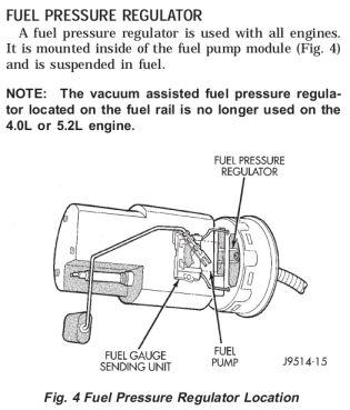 fuel-pressure-regulator-pump-assembly-fsm-11-10-12.jpg