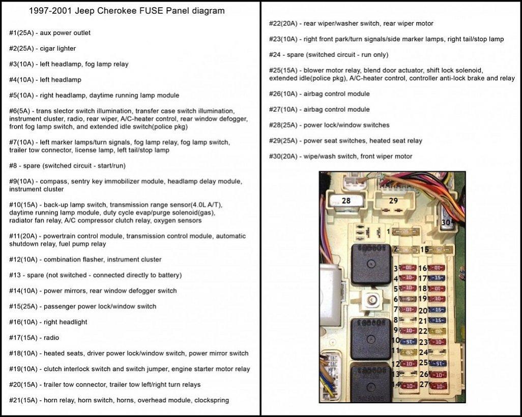 fuse-panel-description-97-01.jpg