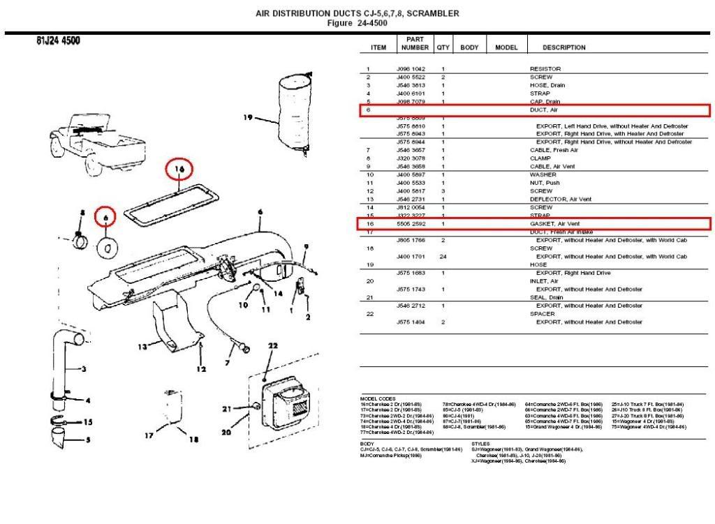 Colorful 1978 Jeep Cj7 Fuse Panel Diagram Collection. 1978 Jeep Cj Wiring Diagram Diagrams Instructions. Jeep. 1975 Jeep Cj5 Fuse Box Diagram At Eloancard.info