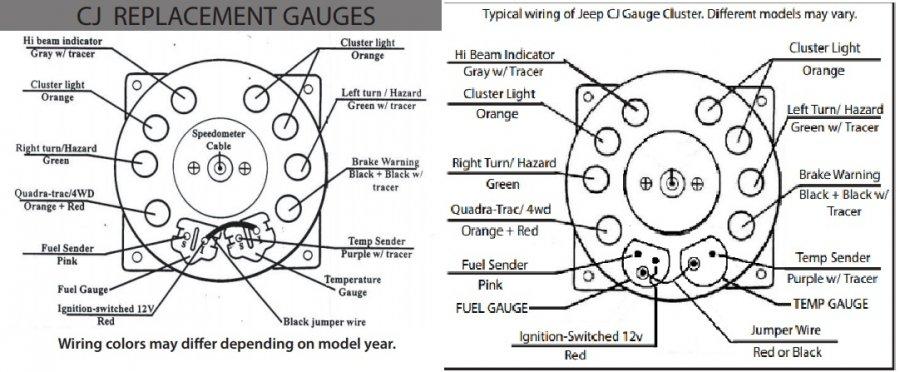 Jeep Cj Gauge Wiring Diagram - Diagram Design Sources component-gaudy -  component-gaudy.lesmalinspres.fr | Cj Speedometer Cluster Wiring Diagram |  | component-gaudy.lesmalinspres.fr
