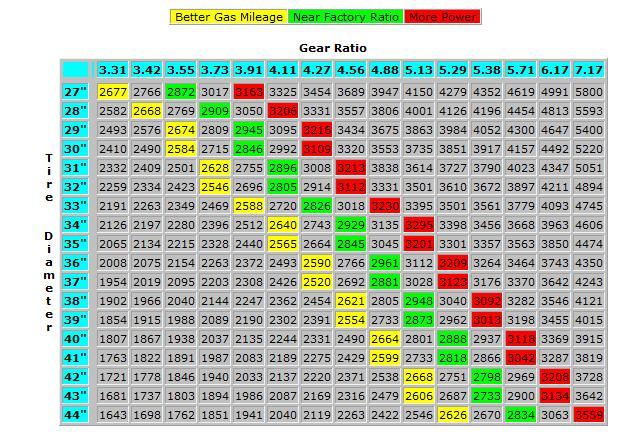 gear-chart.jpg