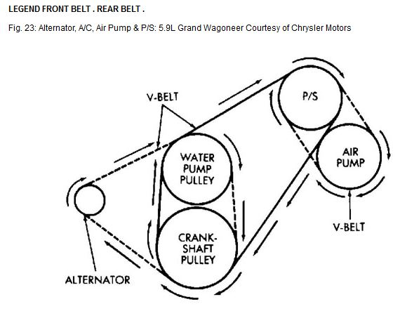 gw-belt-diagram.jpg