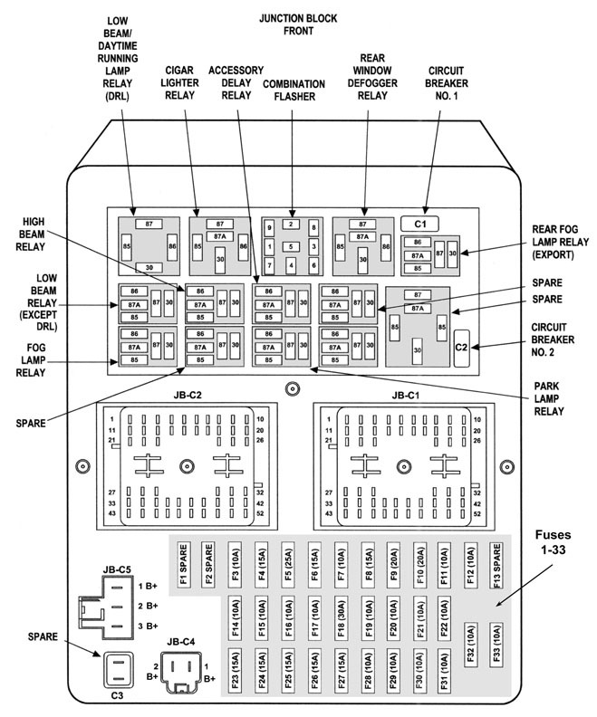 Interior fuse box diagram jeepforum image 1583703764g fandeluxe Gallery