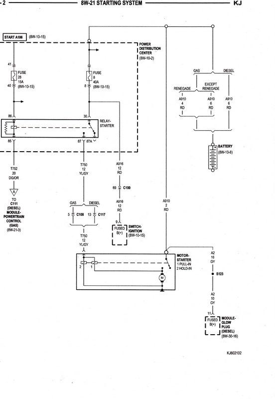 jeep kj wiring diagram jeep image wiring diagram 06 jeep liberty engine wiring diagrams 06 home wiring diagrams on jeep kj wiring diagram
