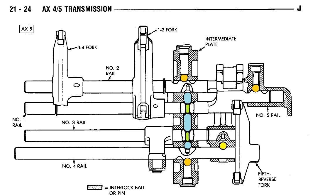 interlock-pins-ax5-color.jpg