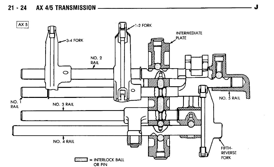 interlock-pins-ax5.jpg