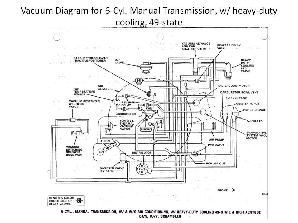 Proper Vacuum Line Setup - 1982 CJ-7 258 - JeepForum.com